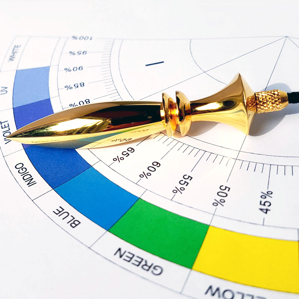 Karnak Gold Pendulum