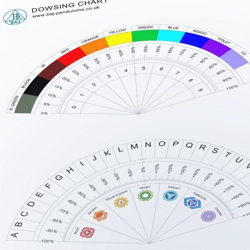 BAJ Pendulums Dowsing Chart 01